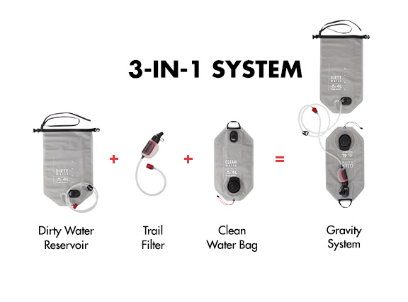 trailbase 3 in 1 system components image